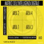 Intelligenza digitale: cos'è ed a cosa serve